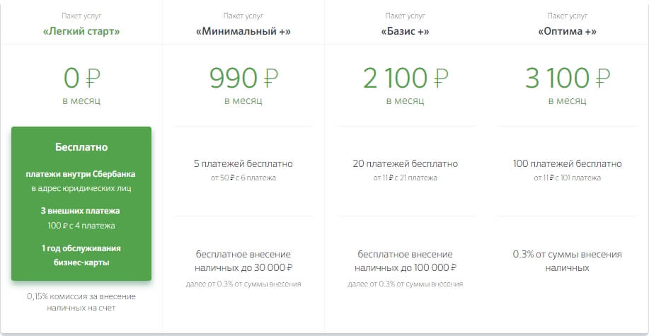 "Пакет услуг ""Легкий старт"" от Сбербанка"